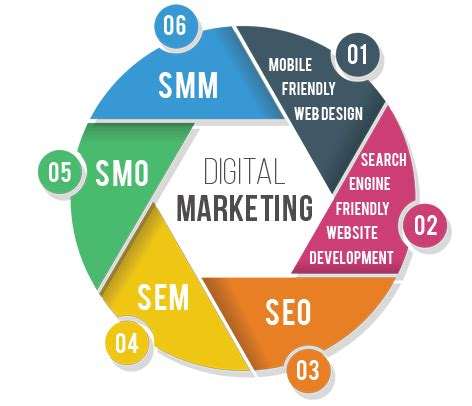 Business plan for branding agency
